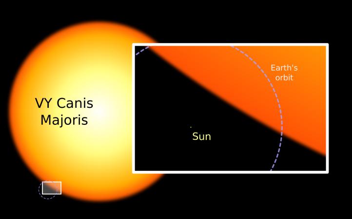Litla sólin okkar við hlið ofurrisans VY Canis Majoris